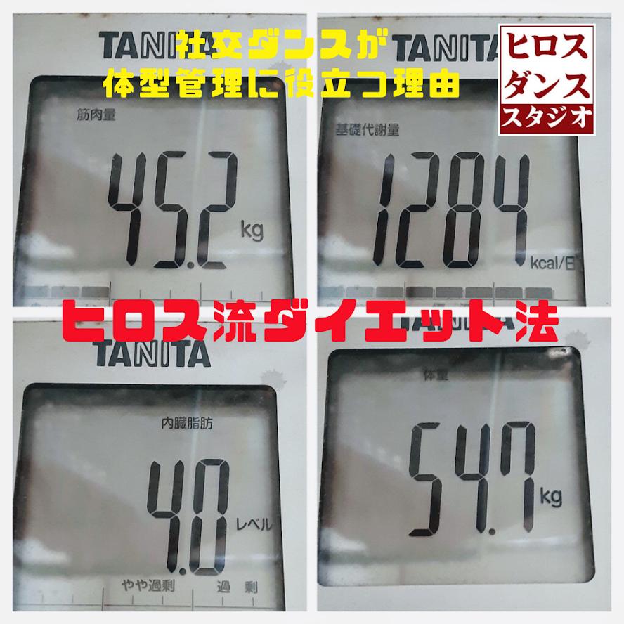 静岡市清水区ダイエット体型維持と管理ヒロス流